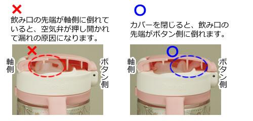 カバーを閉じると、飲み口の先端がボタン側に倒れます